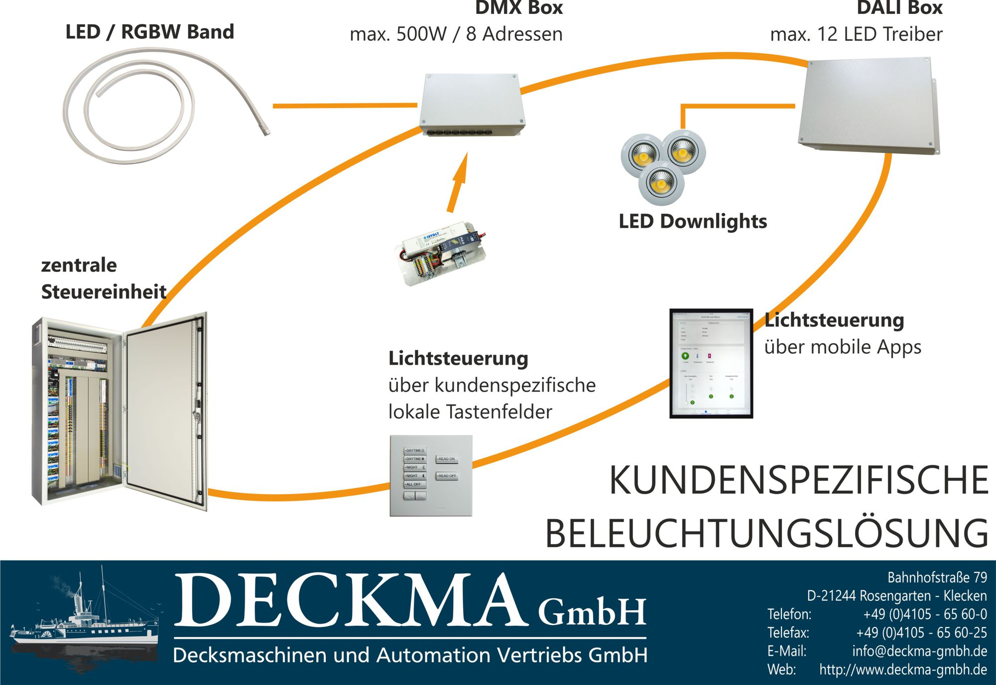 Deckma GmbH - Project engineering and manufacture of dimmer system